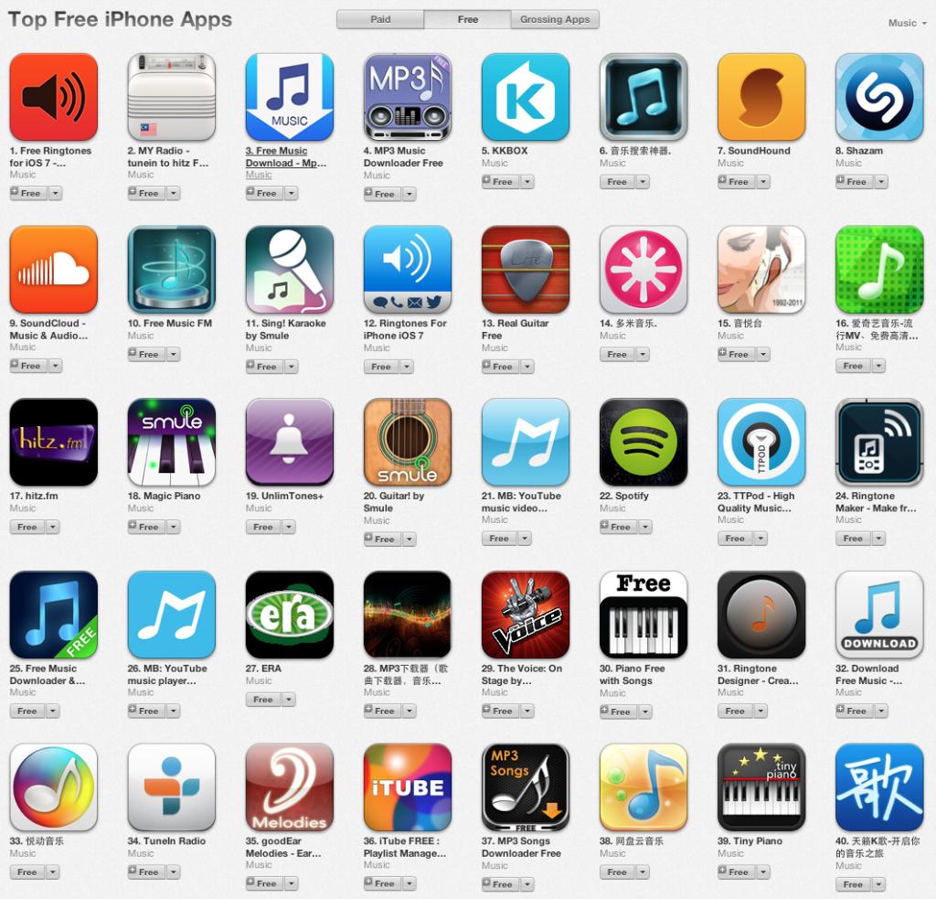 Top Music App Malaysia